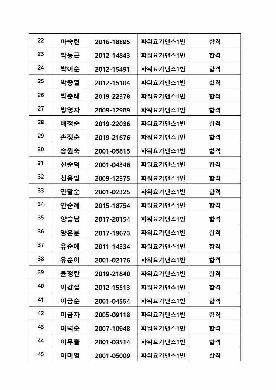 [크기변환]2020년 1학기 파워요가댄스1반002.jpg
