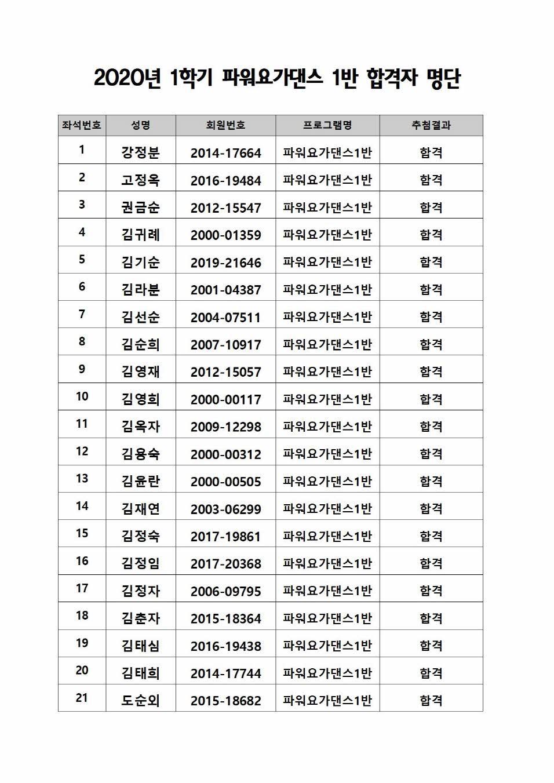 [크기변환]2020년 1학기 파워요가댄스1반001.jpg