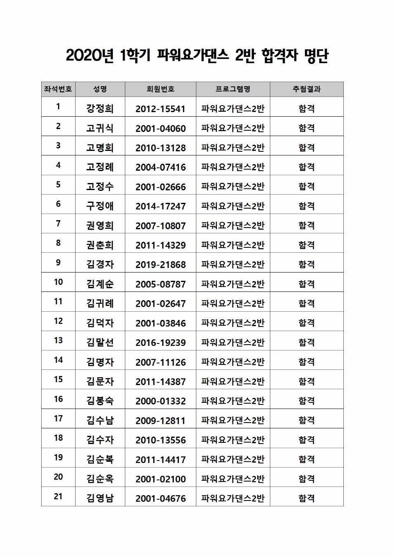 [크기변환]2020년 1학기 파워요가댄스2반001.jpg