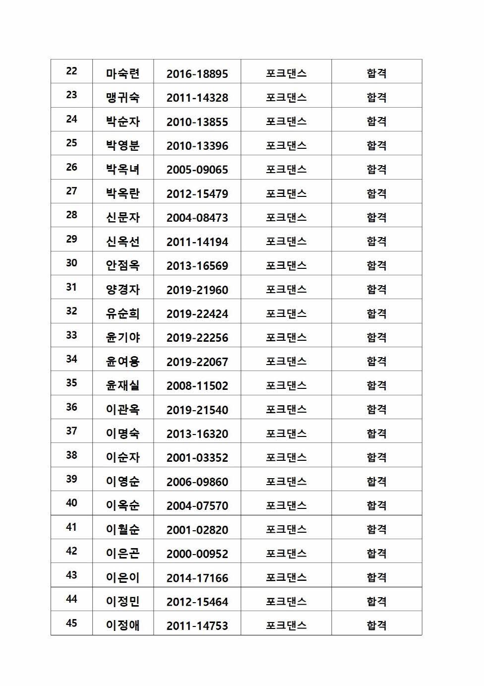 [크기변환]2020년 1학기 포크댄스002.jpg