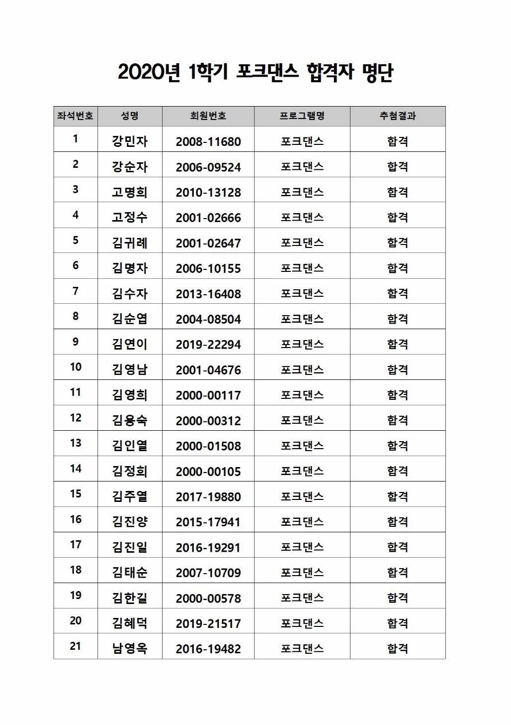 [크기변환]2020년 1학기 포크댄스001.jpg