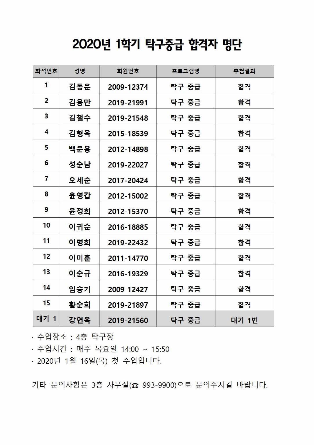 [크기변환]2020년 1학기 탁구중급001.jpg