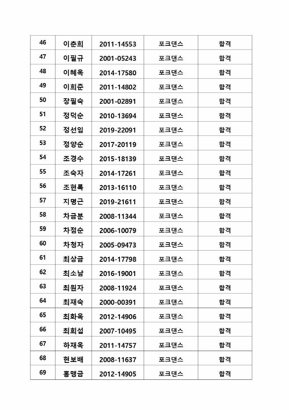 [크기변환]2020년 1학기 포크댄스003.jpg