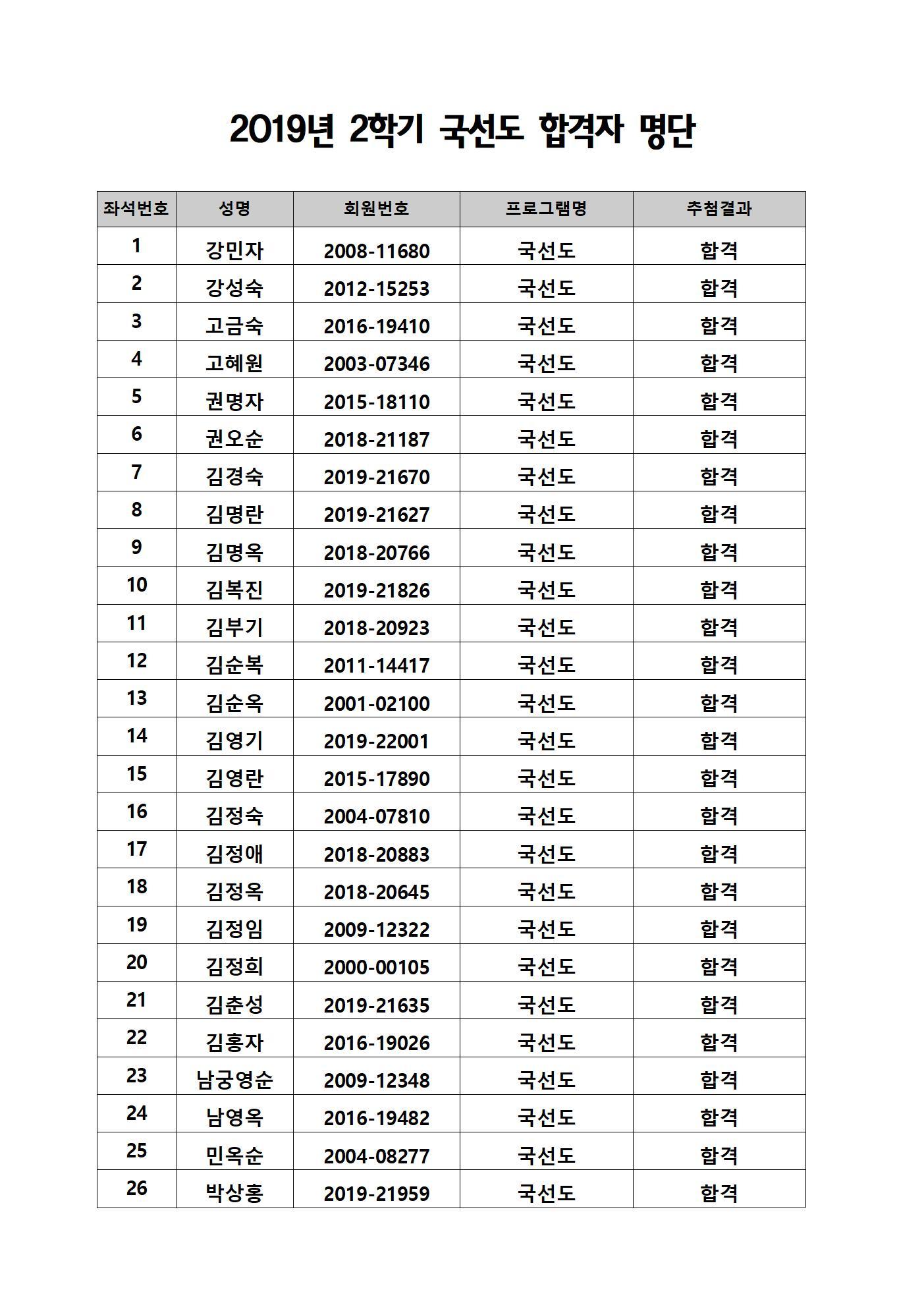 2019년 2학기 국선도001.jpg