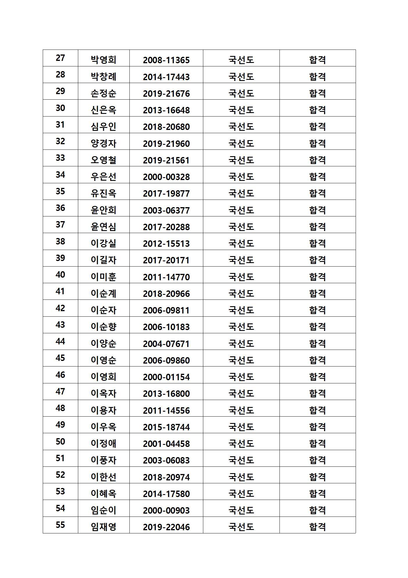 2019년 2학기 국선도002.jpg