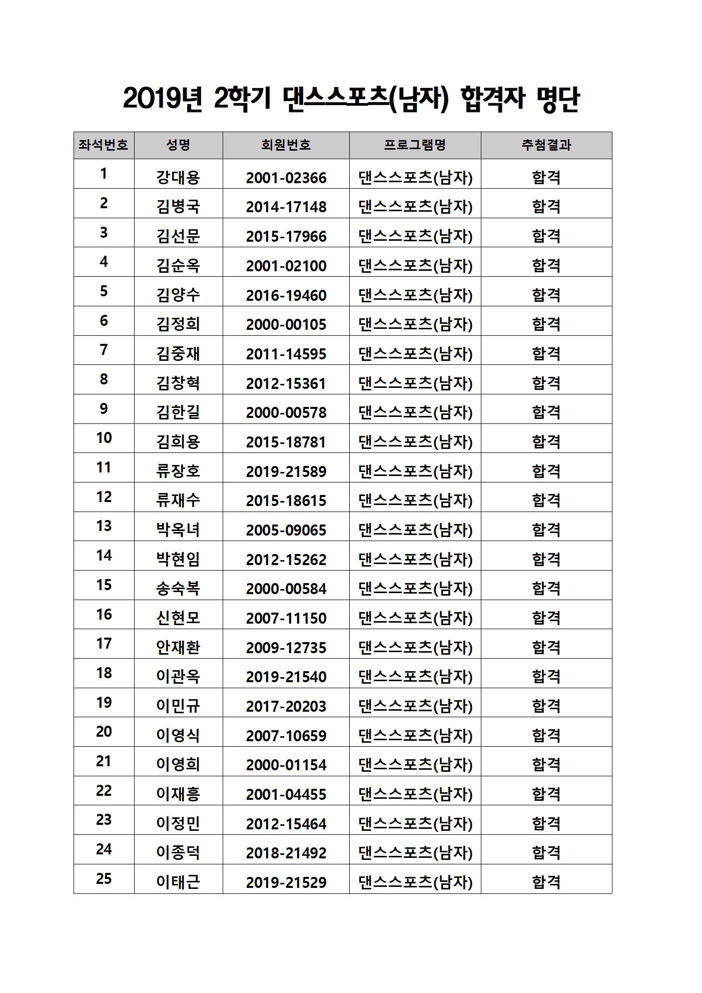 2019년 2학기 댄스스포츠001.jpg