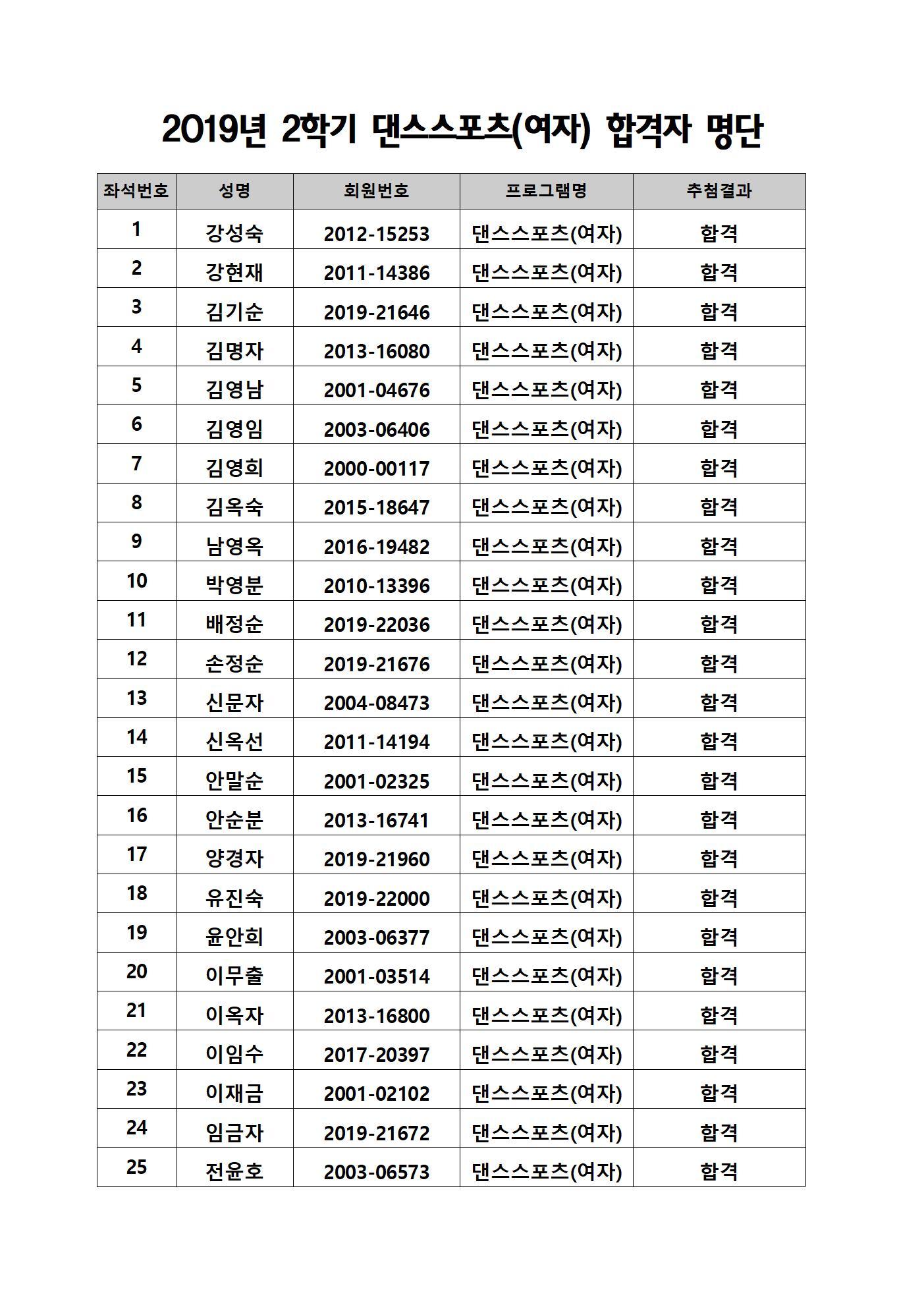 2019년 2학기 댄스스포츠003.jpg