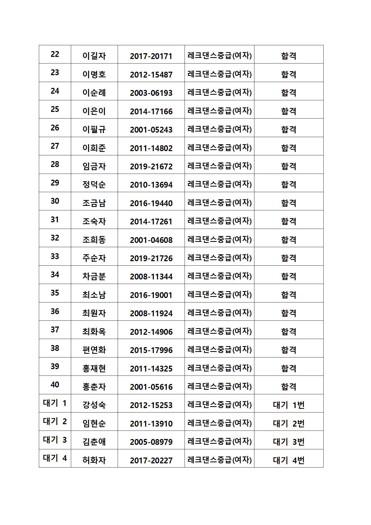 2019년 2학기 레크댄스중급002.jpg