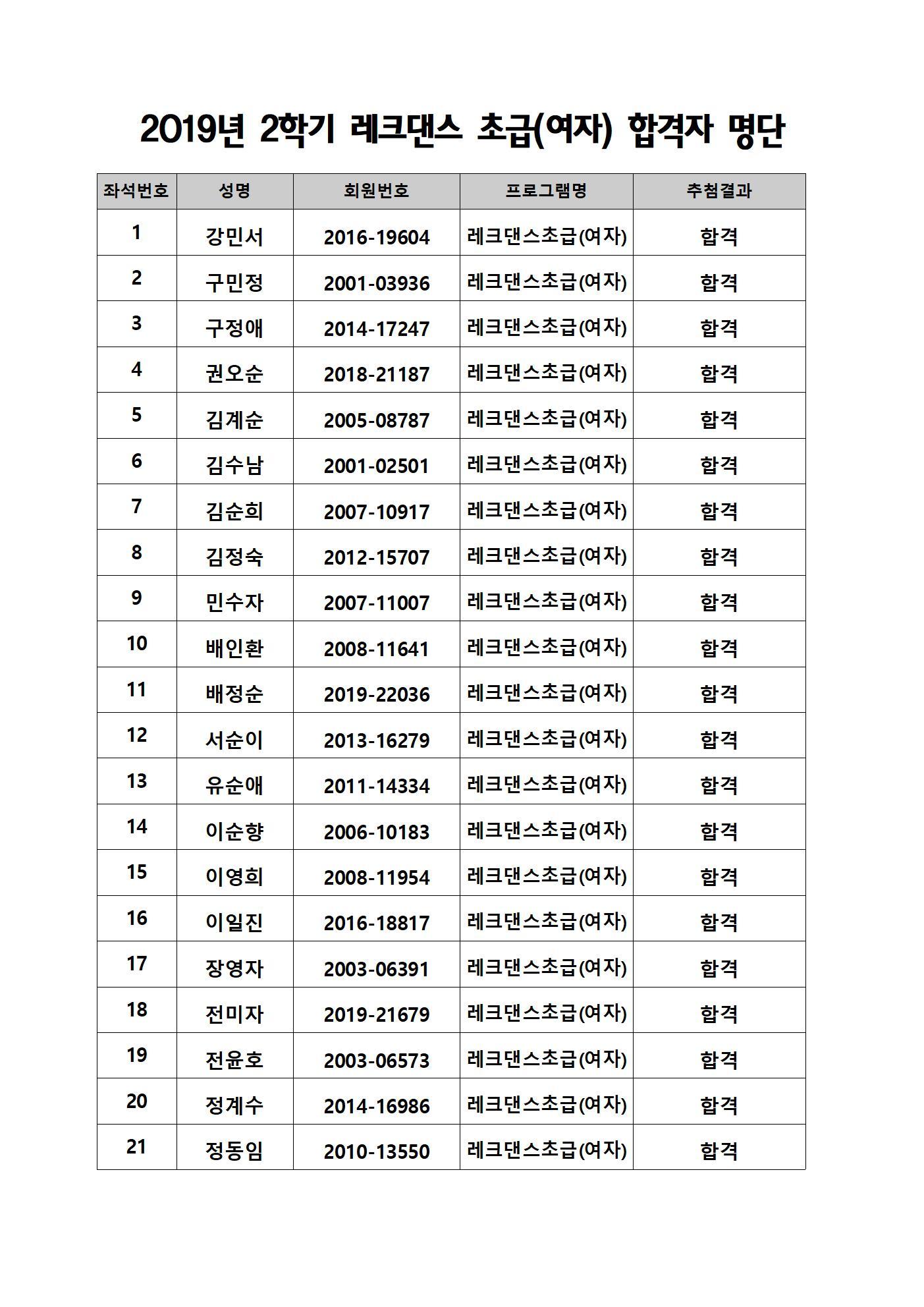 2019년 2학기 레크댄스초급001.jpg