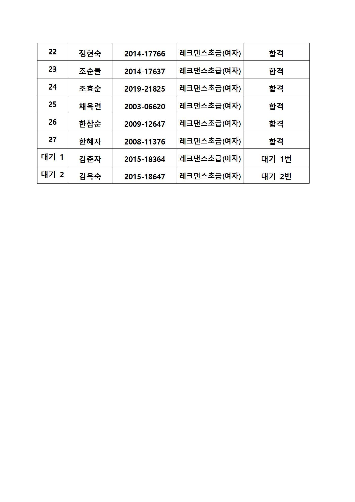 2019년 2학기 레크댄스초급002.jpg