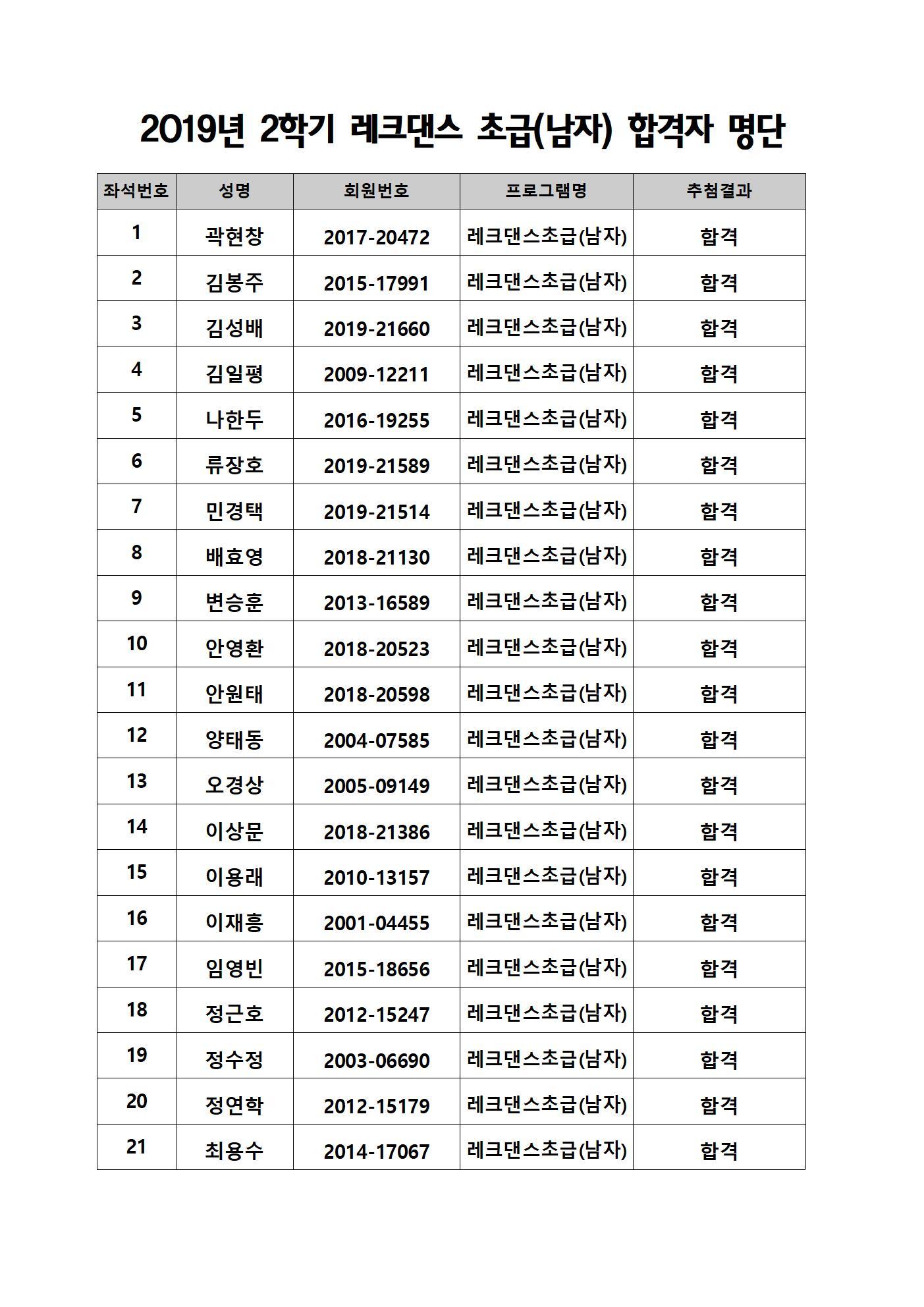 2019년 2학기 레크댄스초급003.jpg