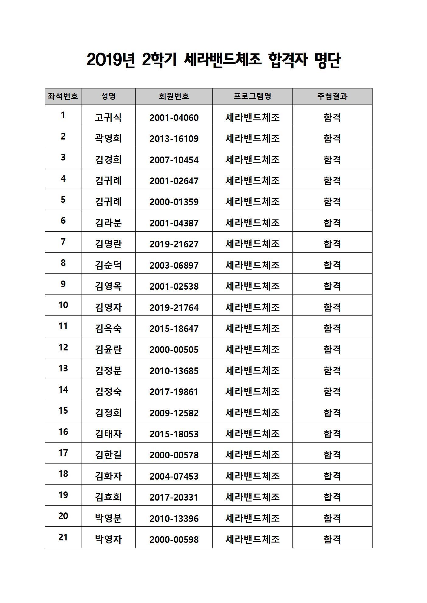 2019년 2학기 세라밴드체조001.jpg