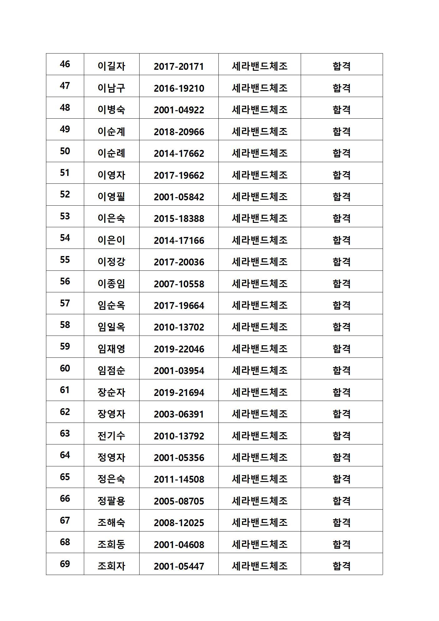2019년 2학기 세라밴드체조003.jpg