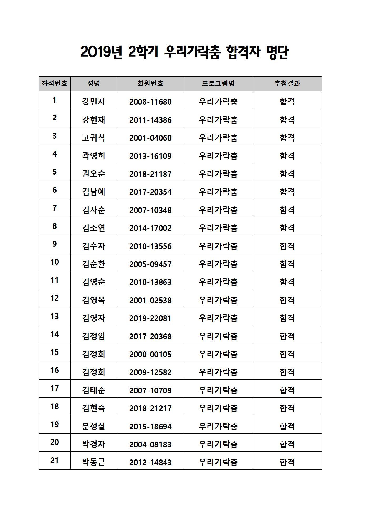 2019년 2학기 우리가락춤001.jpg