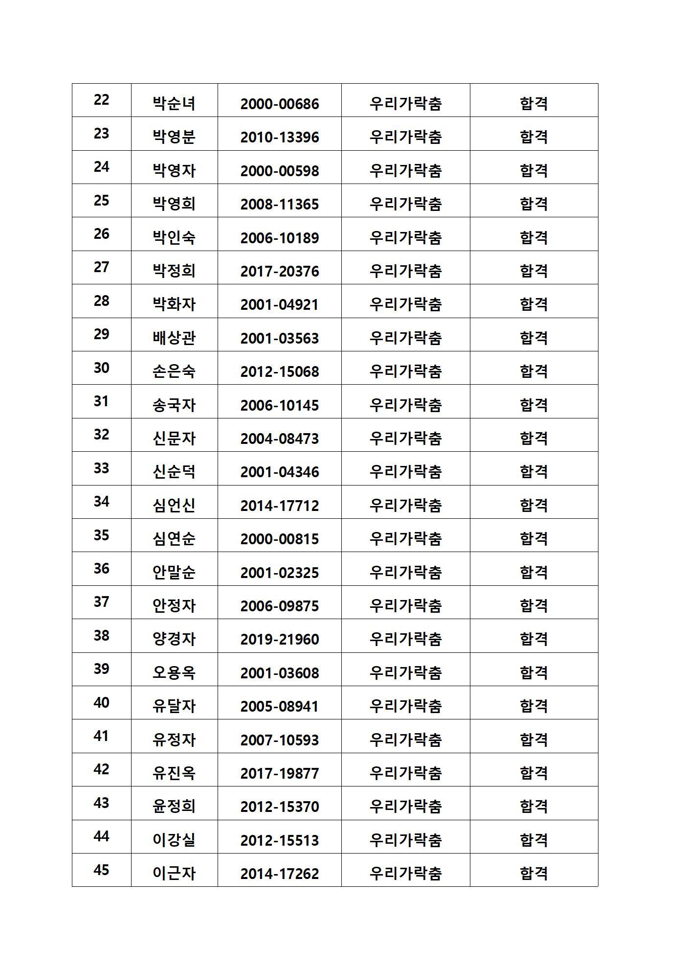 2019년 2학기 우리가락춤002.jpg