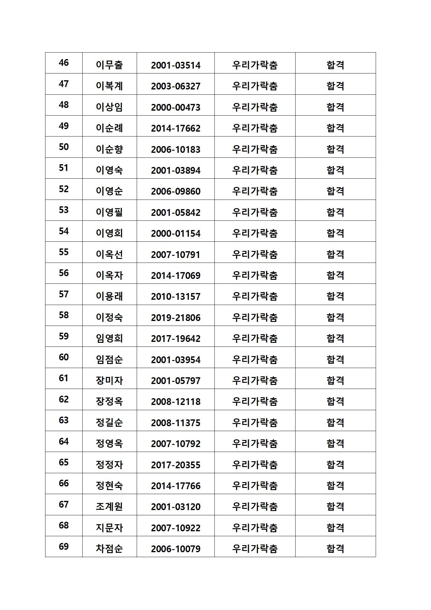 2019년 2학기 우리가락춤003.jpg