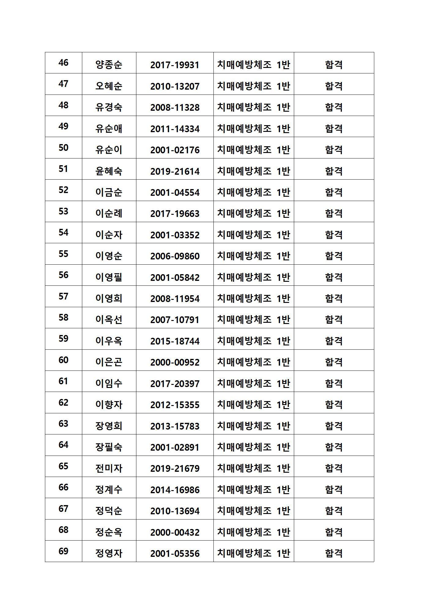 2019년 2학기 치매예방체조 1반003.jpg