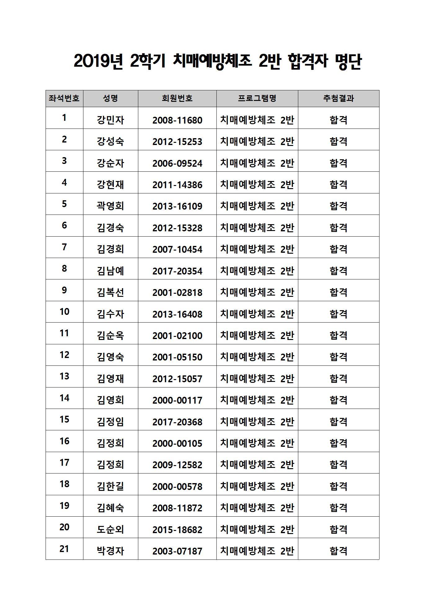 2019년 2학기 치매예방체조 2반001.jpg