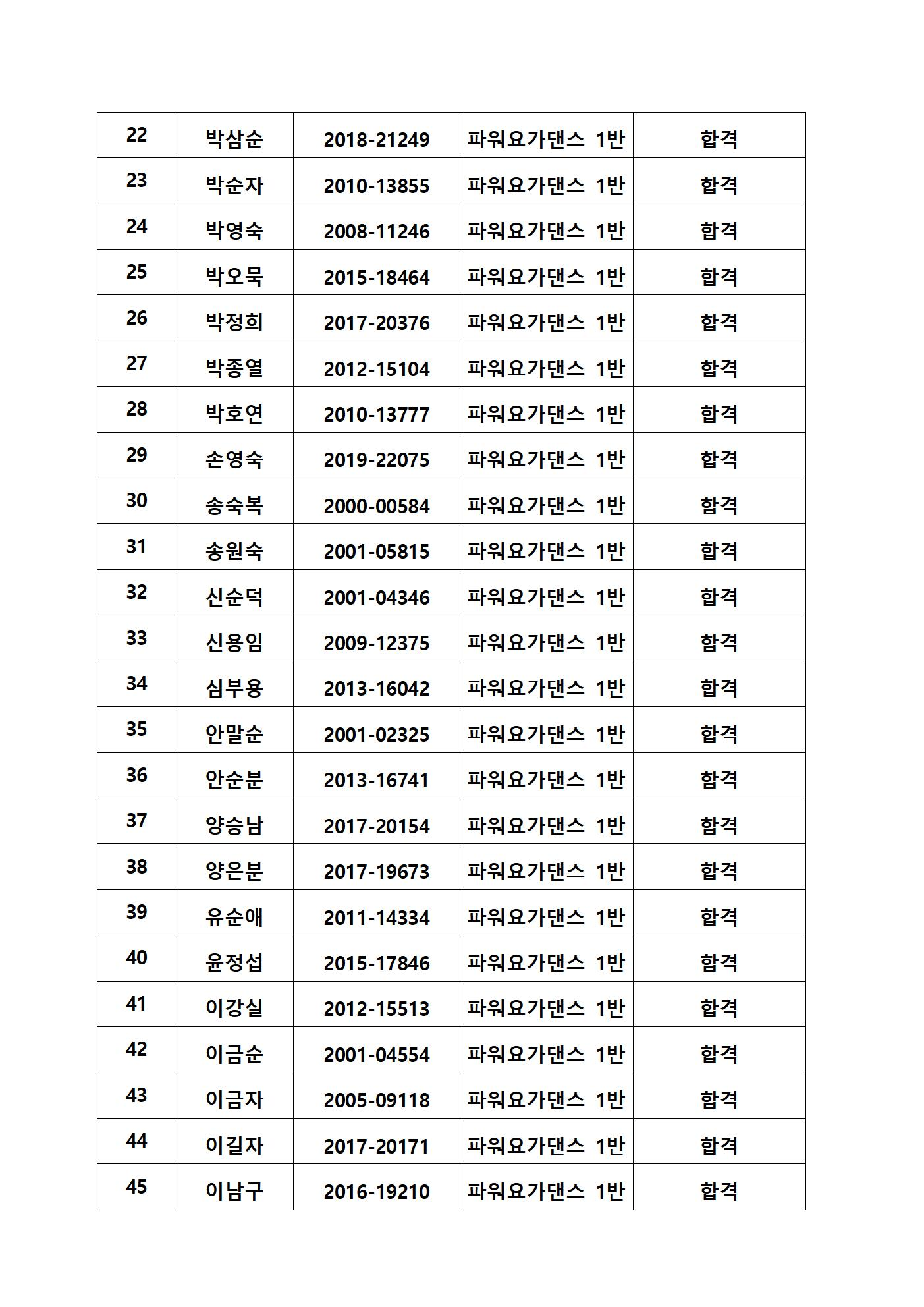 2019년 2학기 파워요가댄스1반002.jpg