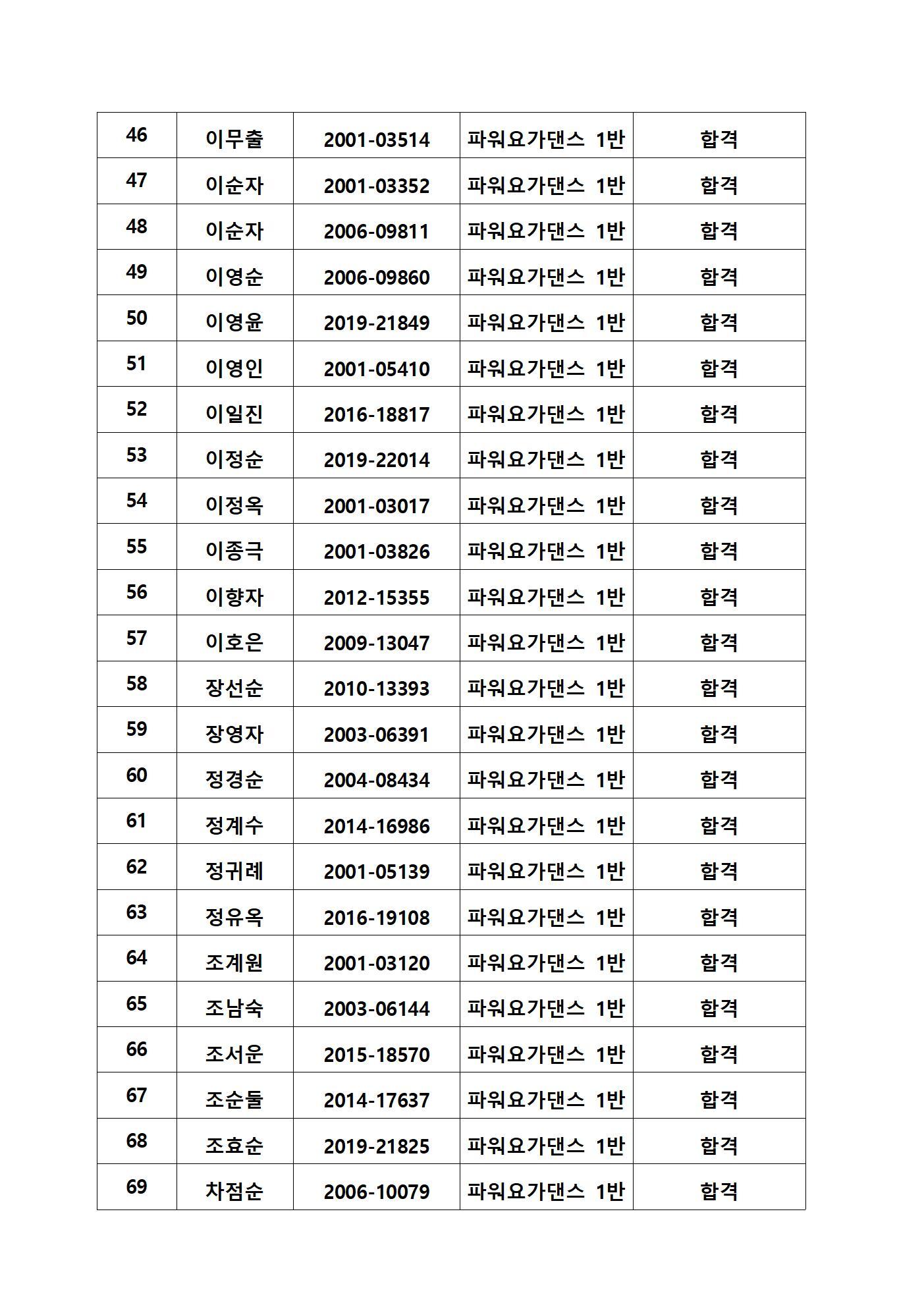 2019년 2학기 파워요가댄스1반003.jpg