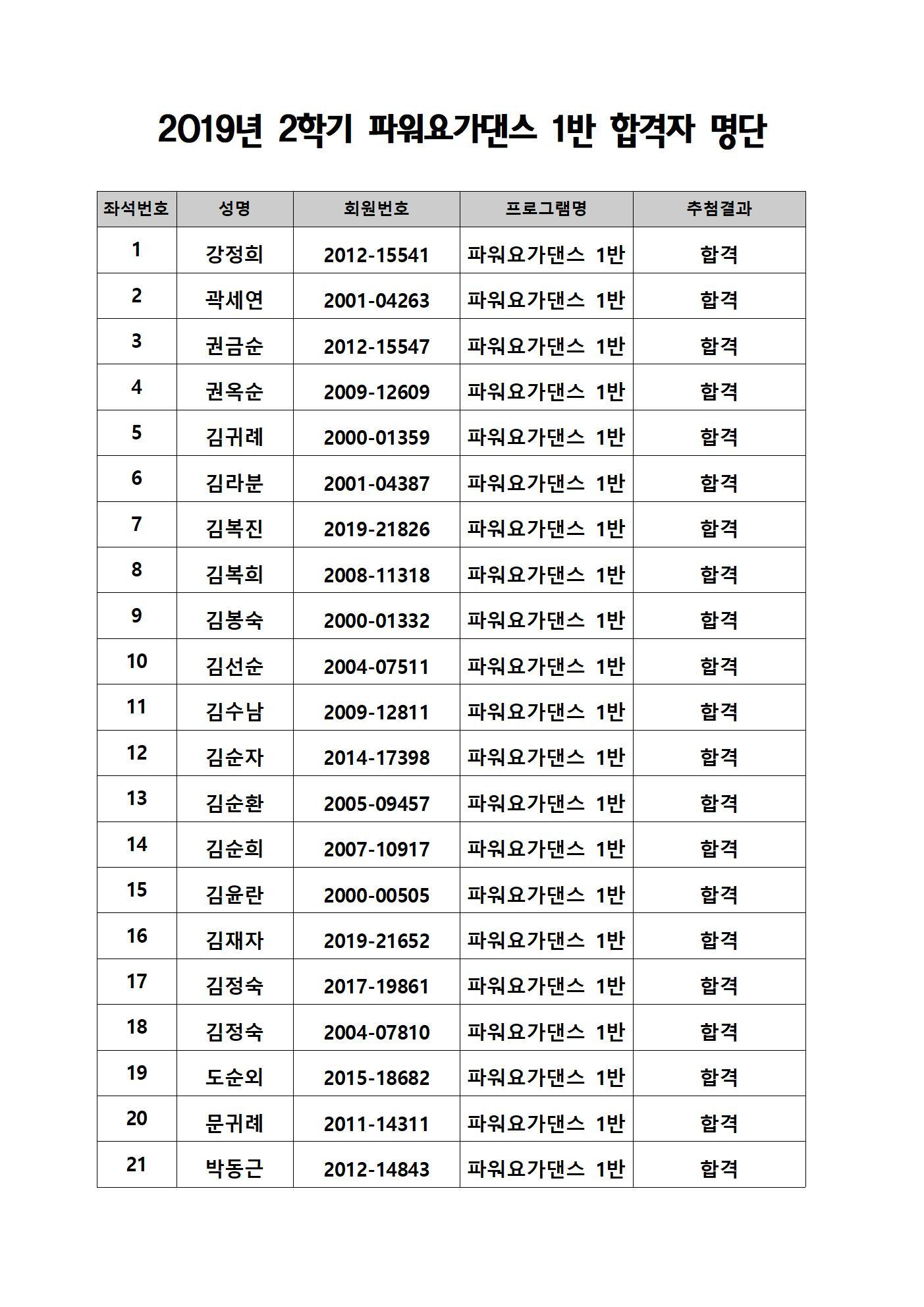 2019년 2학기 파워요가댄스1반001.jpg